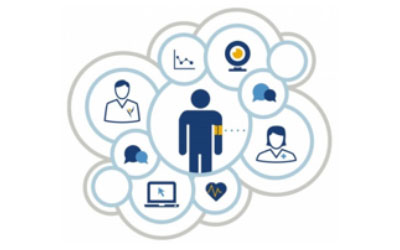Digital Health: New Law Encourages Telehealth Services For